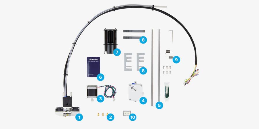 extrusion kit