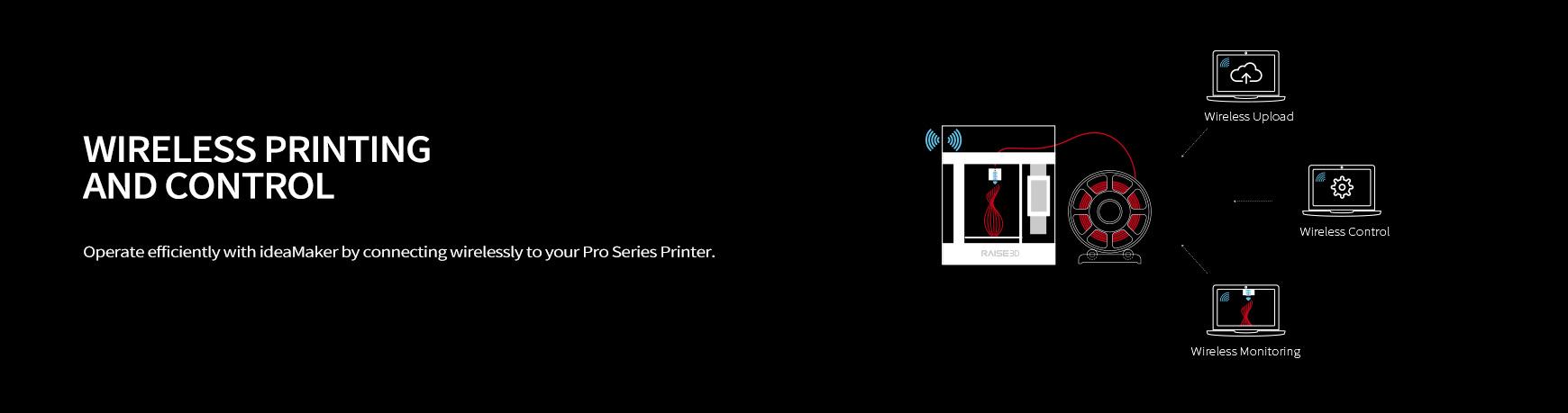 Raise3D Pro2